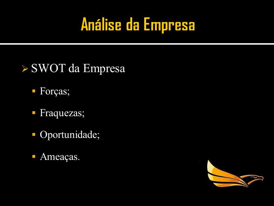 Análise da Empresa SWOT da Empresa Forças; Fraquezas; Oportunidade;