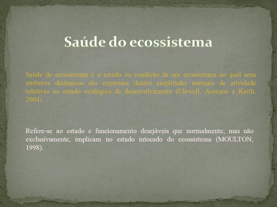 Saúde do ecossistema