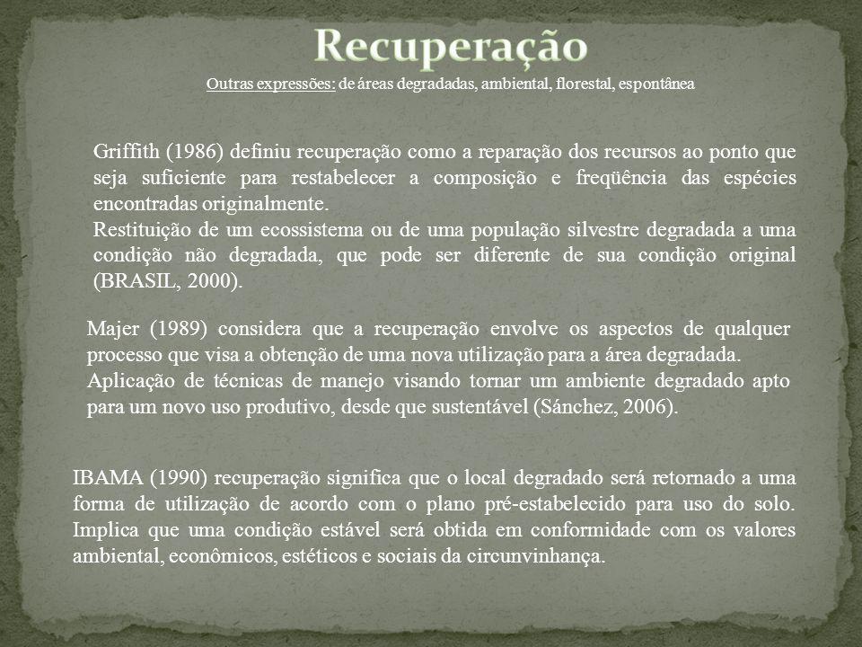 Recuperação Outras expressões: de áreas degradadas, ambiental, florestal, espontânea.