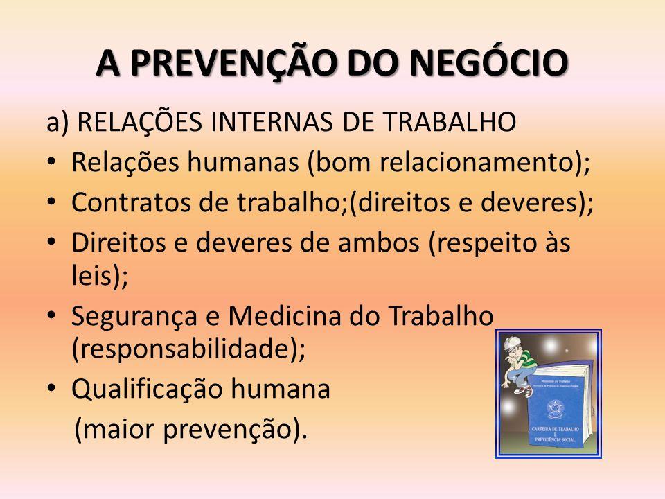 A PREVENÇÃO DO NEGÓCIO a) RELAÇÕES INTERNAS DE TRABALHO