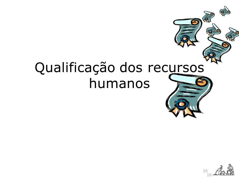Qualificação dos recursos humanos