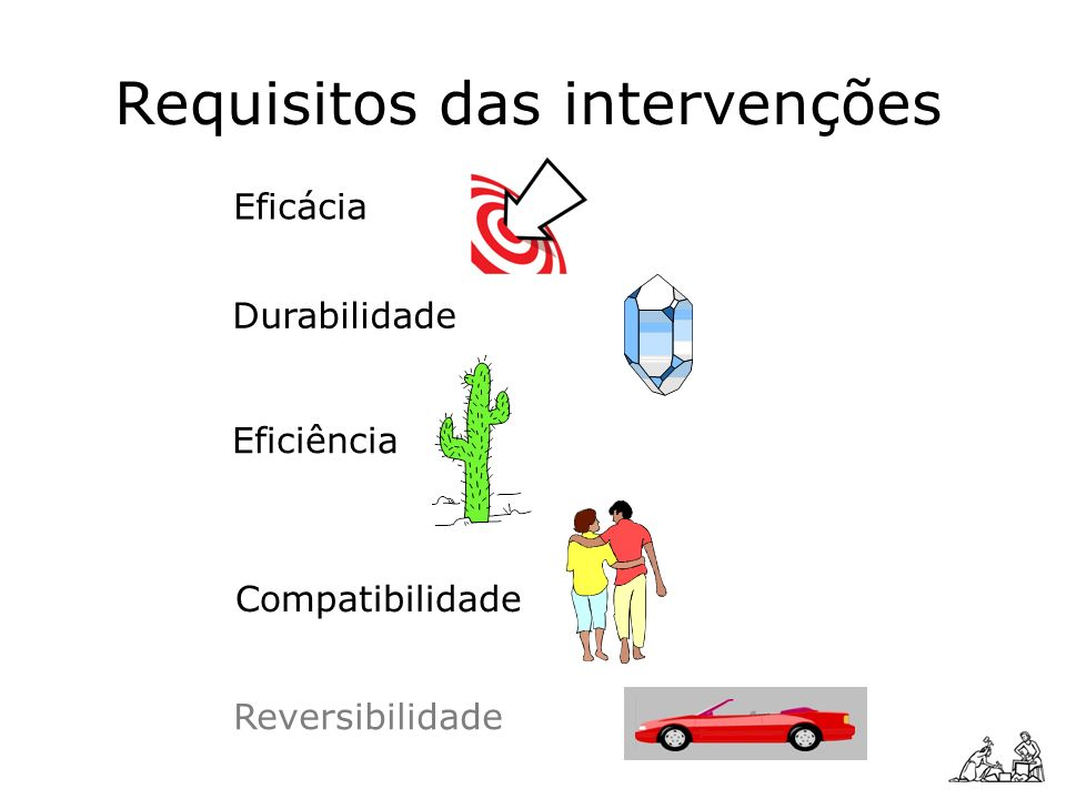 Requisitos das intervenções