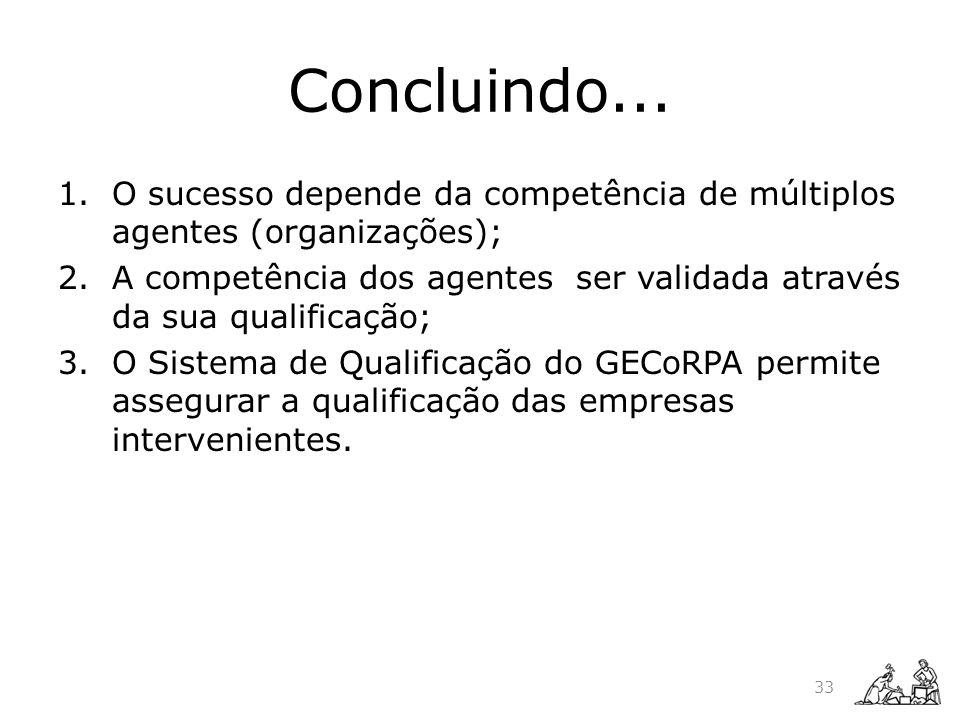 Concluindo... O sucesso depende da competência de múltiplos agentes (organizações);