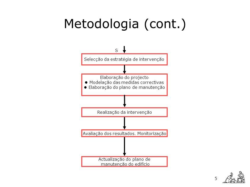 Metodologia (cont.) S Selecção da estratégia de intervenção