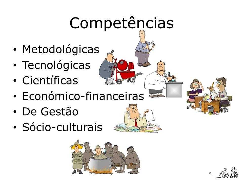 Competências Metodológicas Tecnológicas Científicas