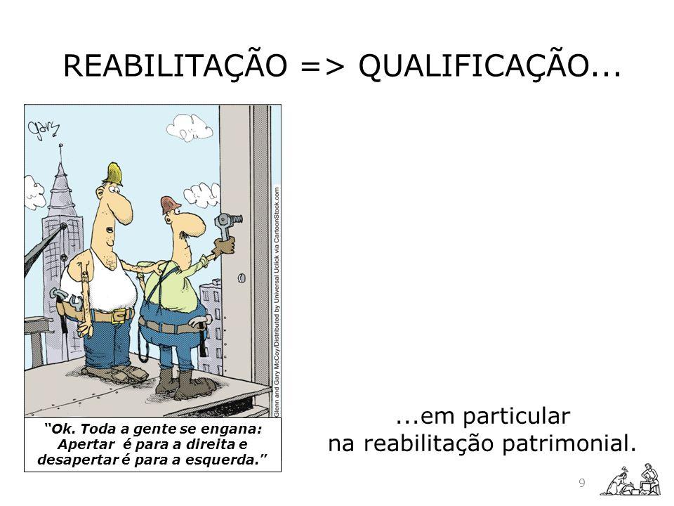 REABILITAÇÃO => QUALIFICAÇÃO...