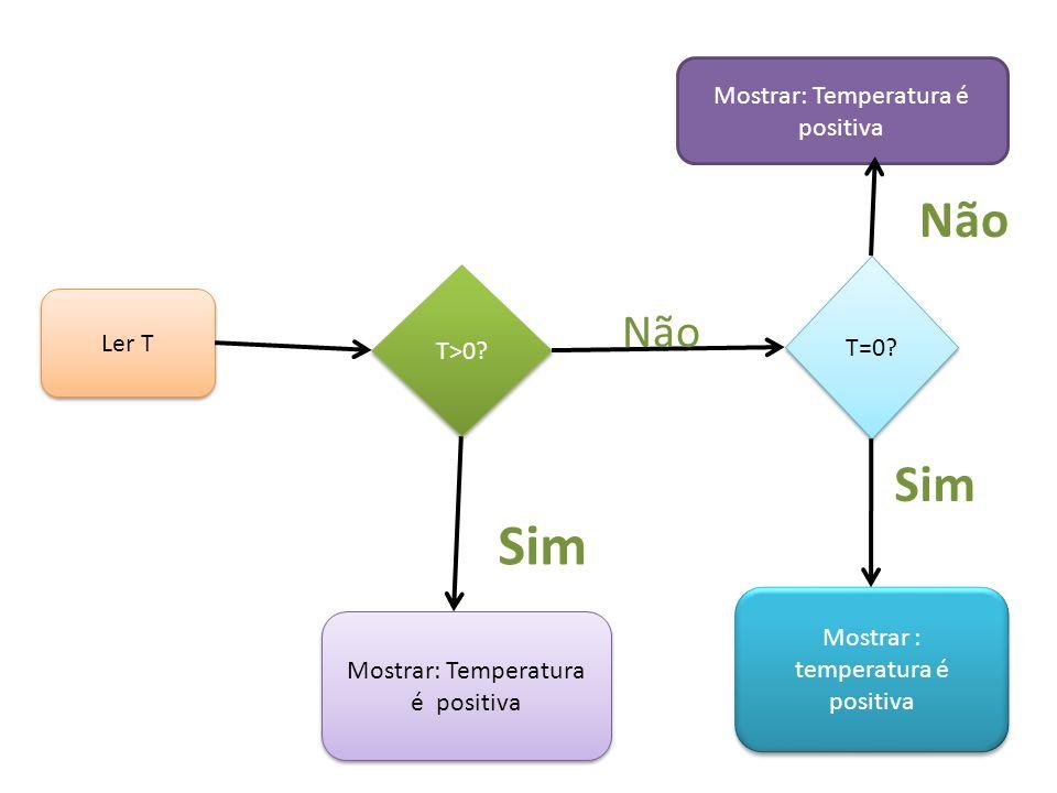 Sim Não Sim Não Mostrar: Temperatura é positiva T=0 T>0 Ler T