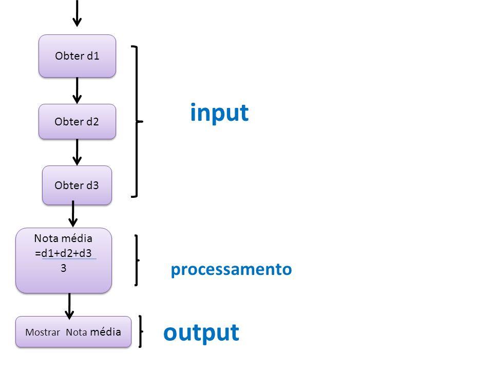 input output processamento Obter d1 Obter d2 Obter d3