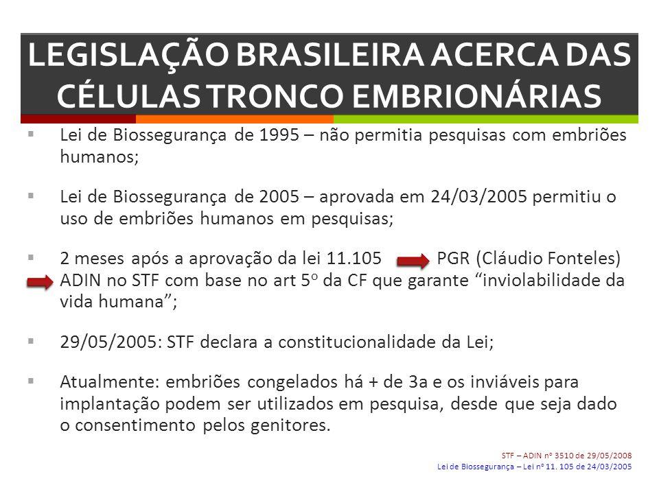LEGISLAÇÃO BRASILEIRA ACERCA DAS CÉLULAS TRONCO EMBRIONÁRIAS