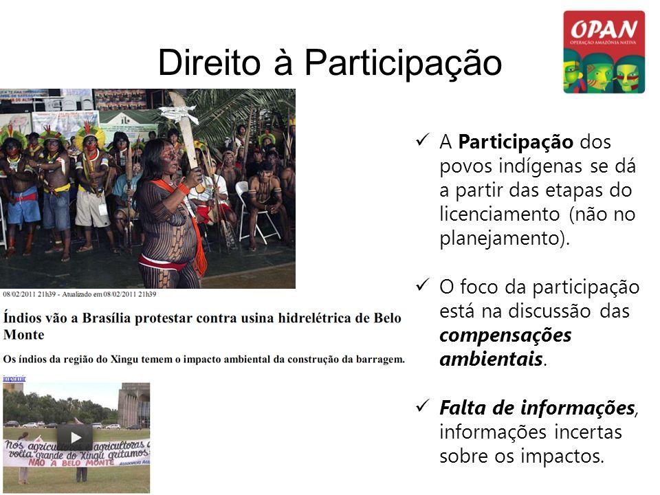 Direito à Participação