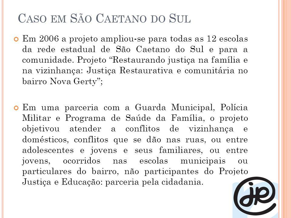Caso em São Caetano do Sul