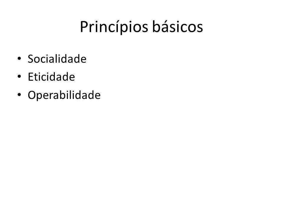 Princípios básicos Socialidade Eticidade Operabilidade