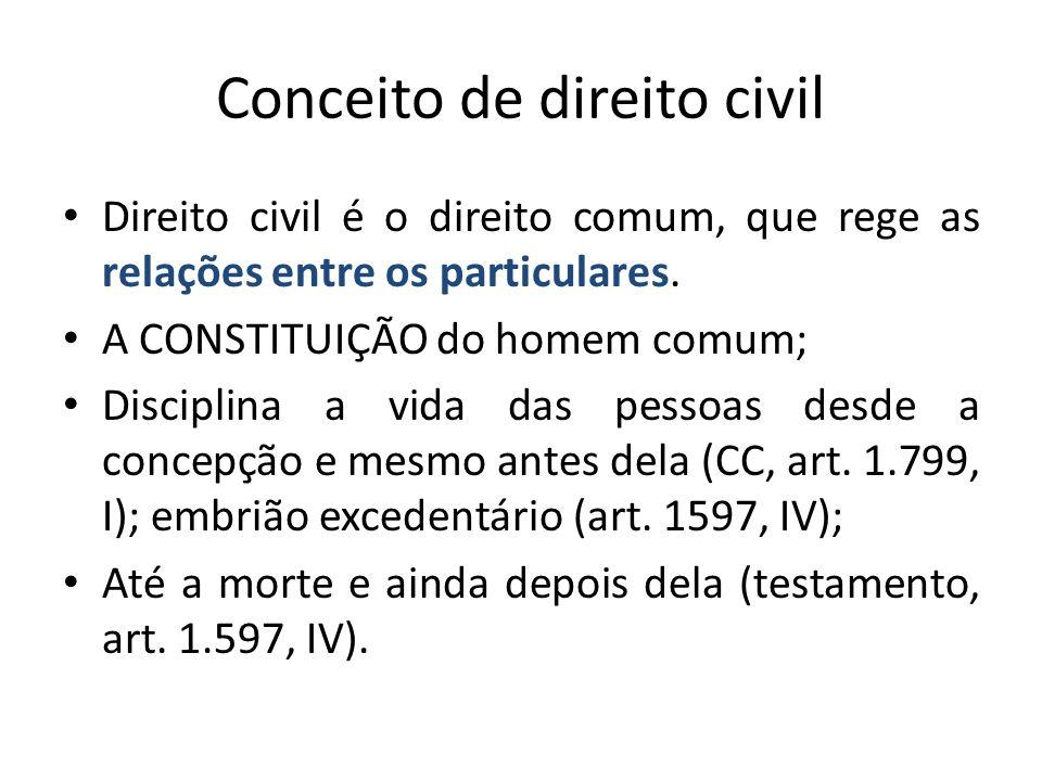 Conceito de direito civil