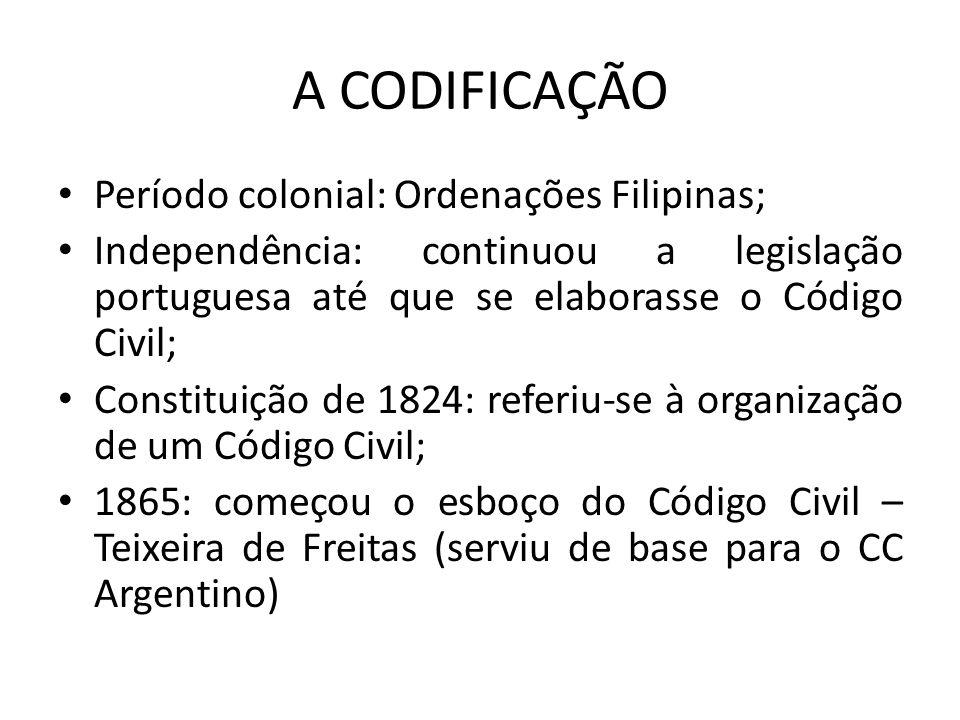 A CODIFICAÇÃO Período colonial: Ordenações Filipinas;