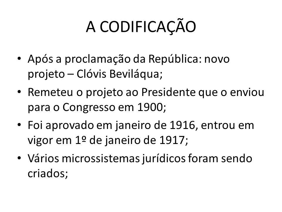 A CODIFICAÇÃO Após a proclamação da República: novo projeto – Clóvis Beviláqua;