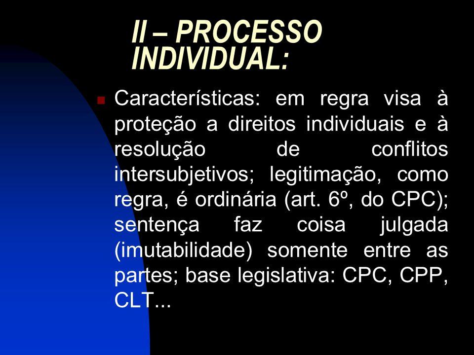 II – PROCESSO INDIVIDUAL: