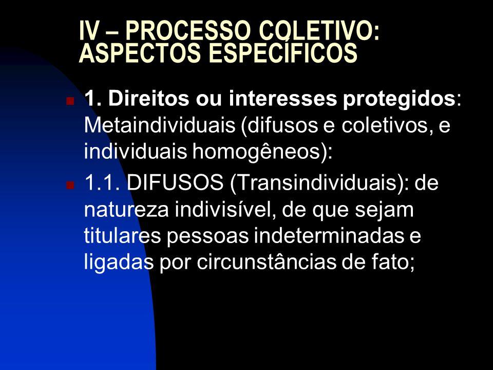 IV – PROCESSO COLETIVO: ASPECTOS ESPECÍFICOS