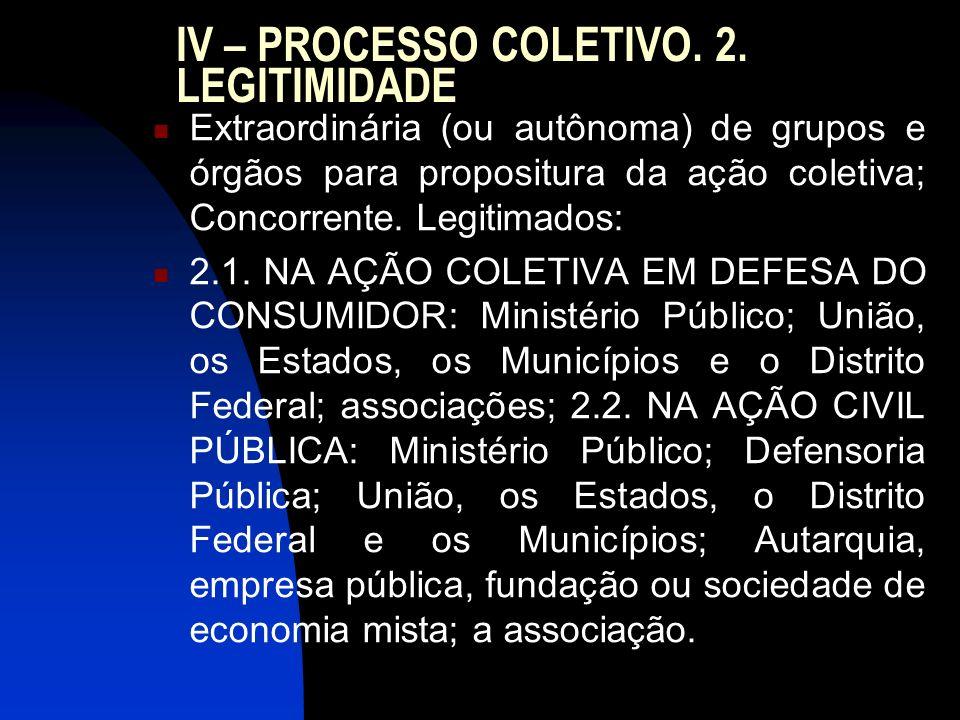 IV – PROCESSO COLETIVO. 2. LEGITIMIDADE