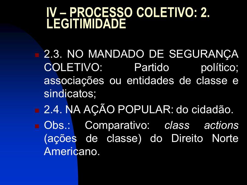 IV – PROCESSO COLETIVO: 2. LEGITIMIDADE