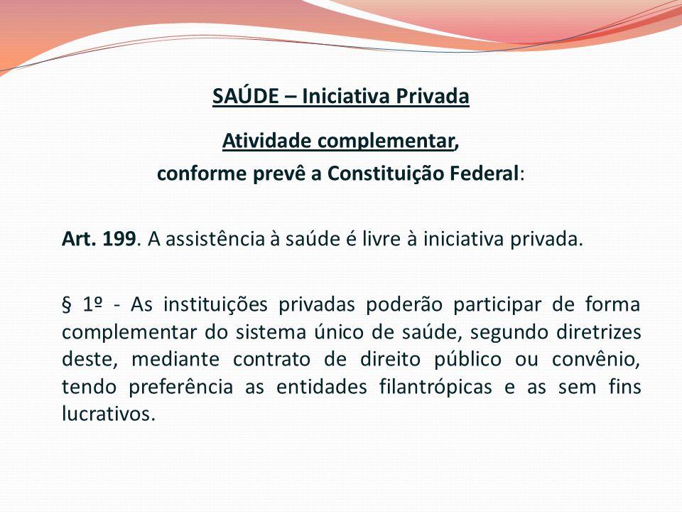 SAÚDE – Iniciativa Privada