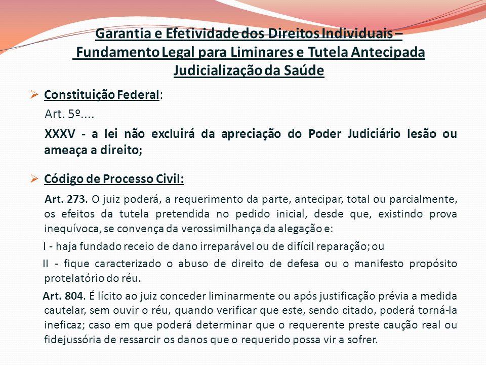 Garantia e Efetividade dos Direitos Individuais – Fundamento Legal para Liminares e Tutela Antecipada Judicialização da Saúde