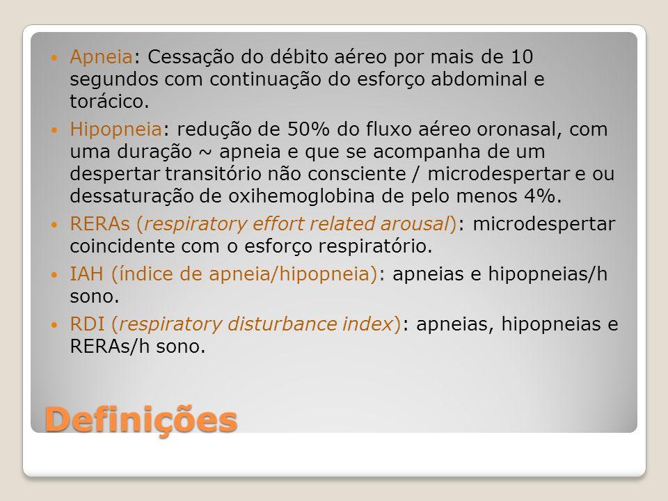 Apneia: Cessação do débito aéreo por mais de 10 segundos com continuação do esforço abdominal e torácico.