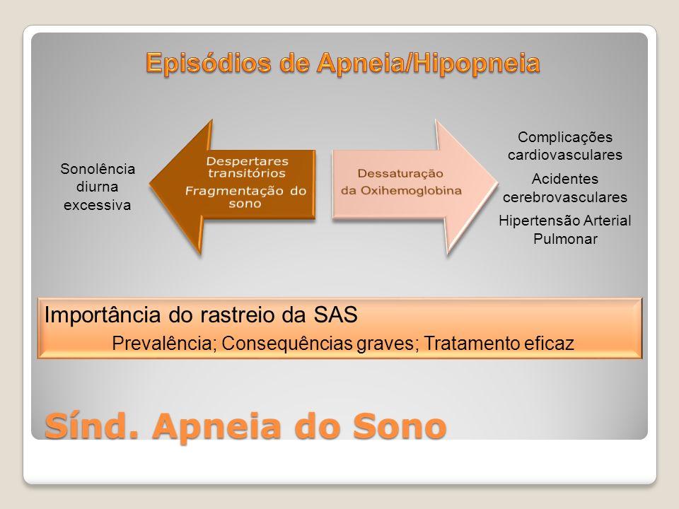 Episódios de Apneia/Hipopneia