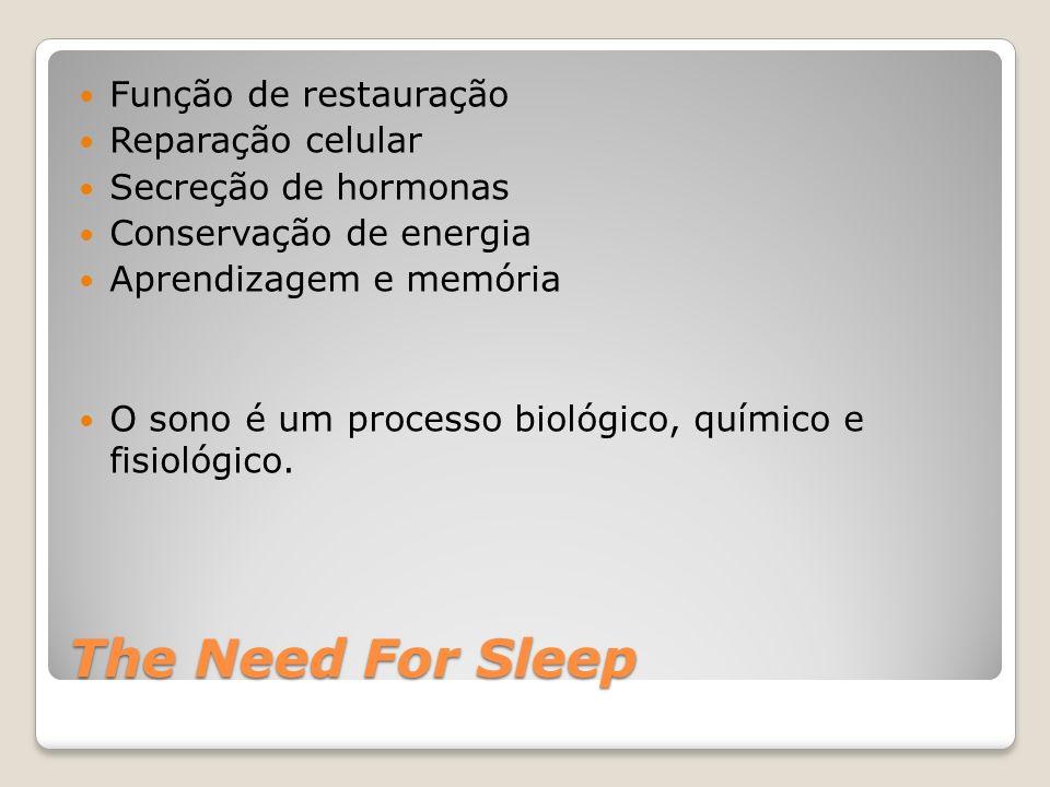 The Need For Sleep Função de restauração Reparação celular