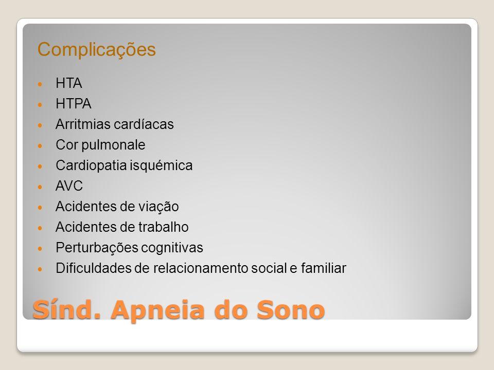 Sínd. Apneia do Sono Complicações HTA HTPA Arritmias cardíacas