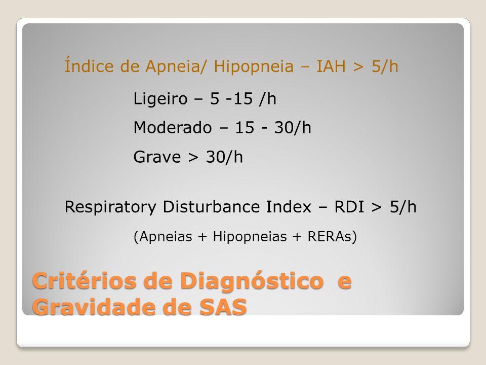 Critérios de Diagnóstico e Gravidade de SAS