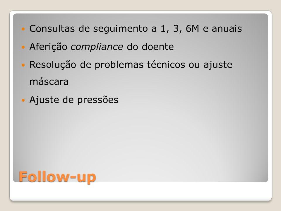 Follow-up Consultas de seguimento a 1, 3, 6M e anuais