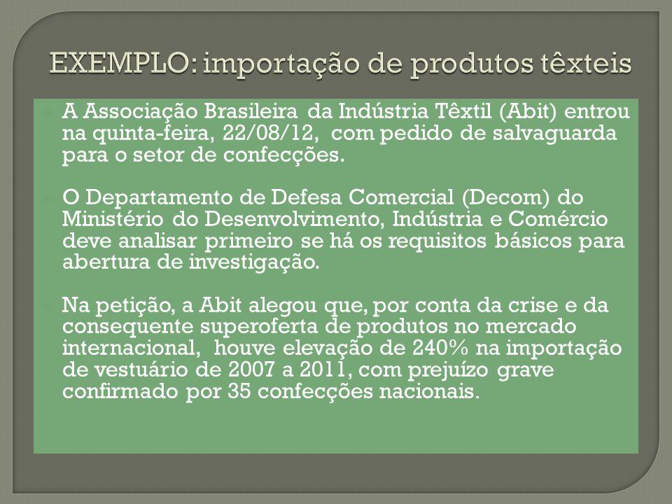 EXEMPLO: importação de produtos têxteis