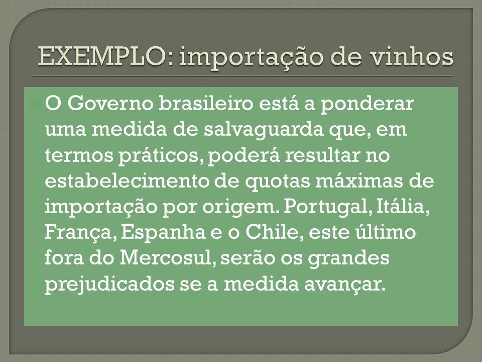 EXEMPLO: importação de vinhos
