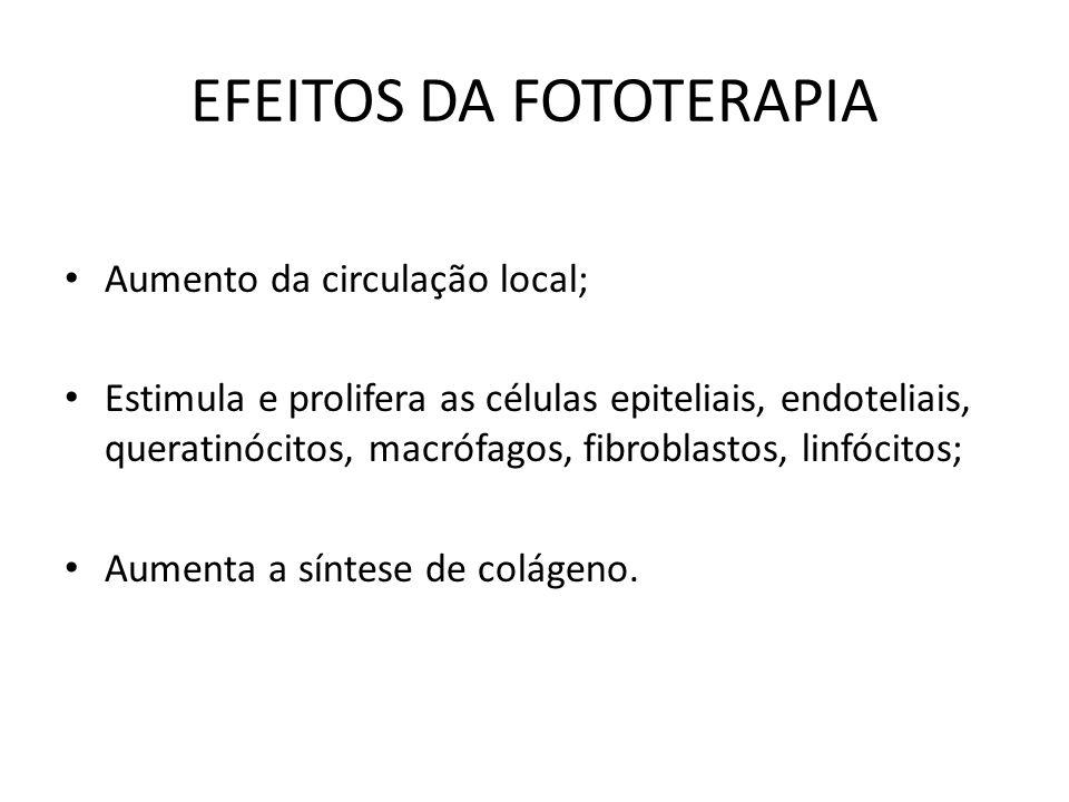 EFEITOS DA FOTOTERAPIA