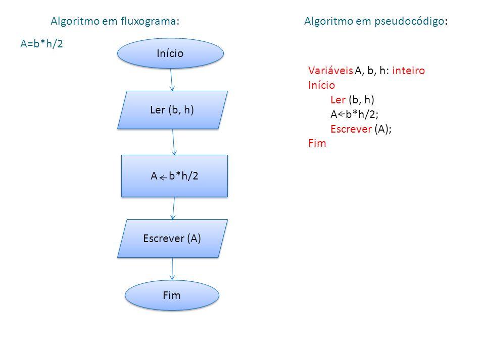 Algoritmo em fluxograma: