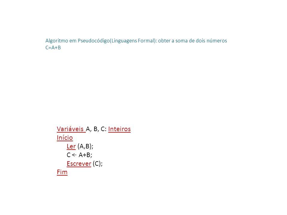 Variáveis A, B, C: Inteiros Início Ler (A,B); C A+B; Escrever (C); Fim