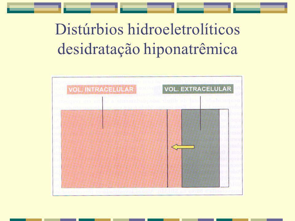 Distúrbios hidroeletrolíticos desidratação hiponatrêmica