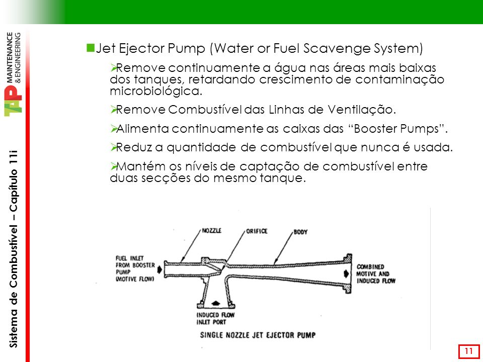 Jet Ejector Pump (Water or Fuel Scavenge System)