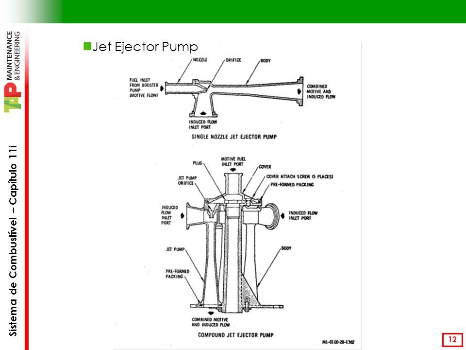 Jet Ejector Pump