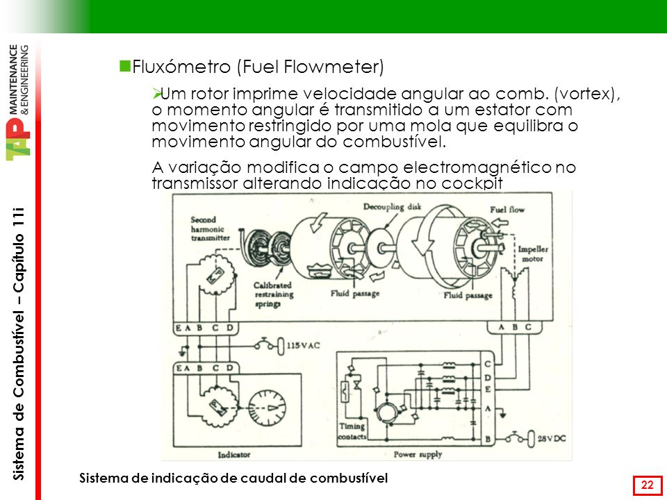 Fluxómetro (Fuel Flowmeter)