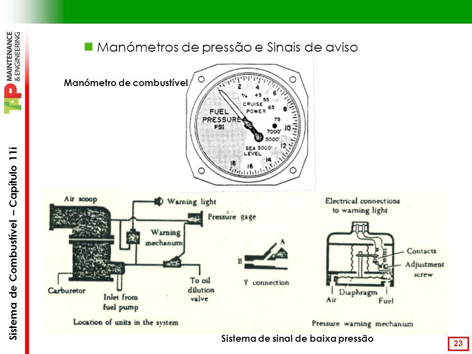 Manómetros de pressão e Sinais de aviso