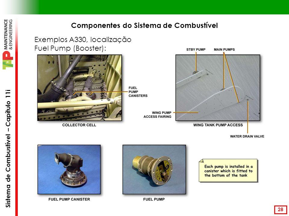 Componentes do Sistema de Combustível