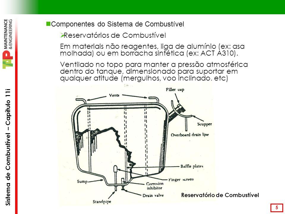 Componentes do Sistema de Combustível Reservatórios de Combustível