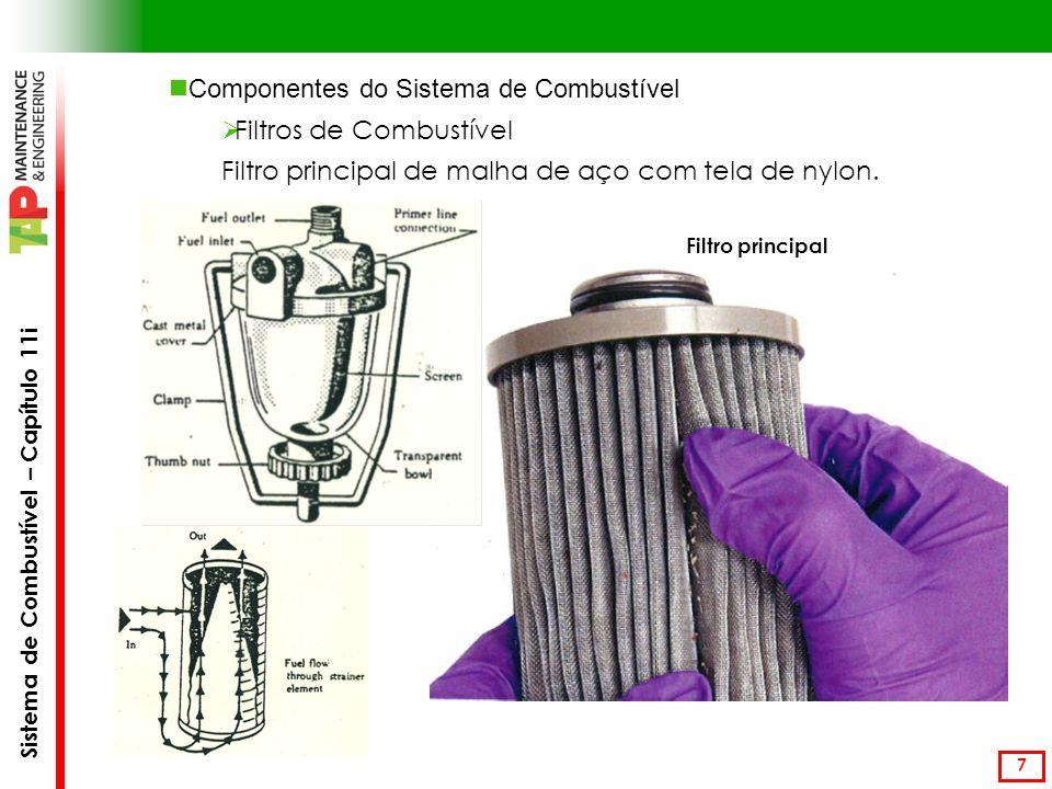 Componentes do Sistema de Combustível Filtros de Combustível
