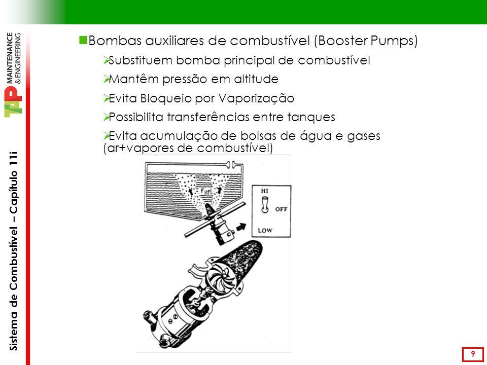 Bombas auxiliares de combustível (Booster Pumps)