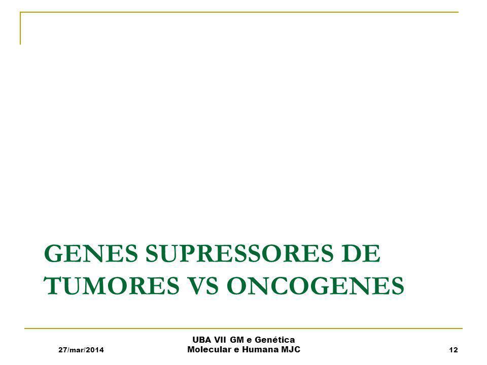Genes supressores de tumores Vs oncogenes