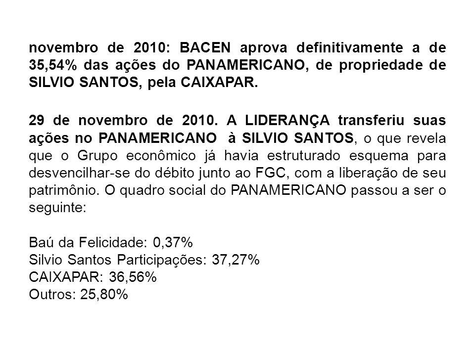 novembro de 2010: BACEN aprova definitivamente a de 35,54% das ações do PANAMERICANO, de propriedade de SILVIO SANTOS, pela CAIXAPAR.