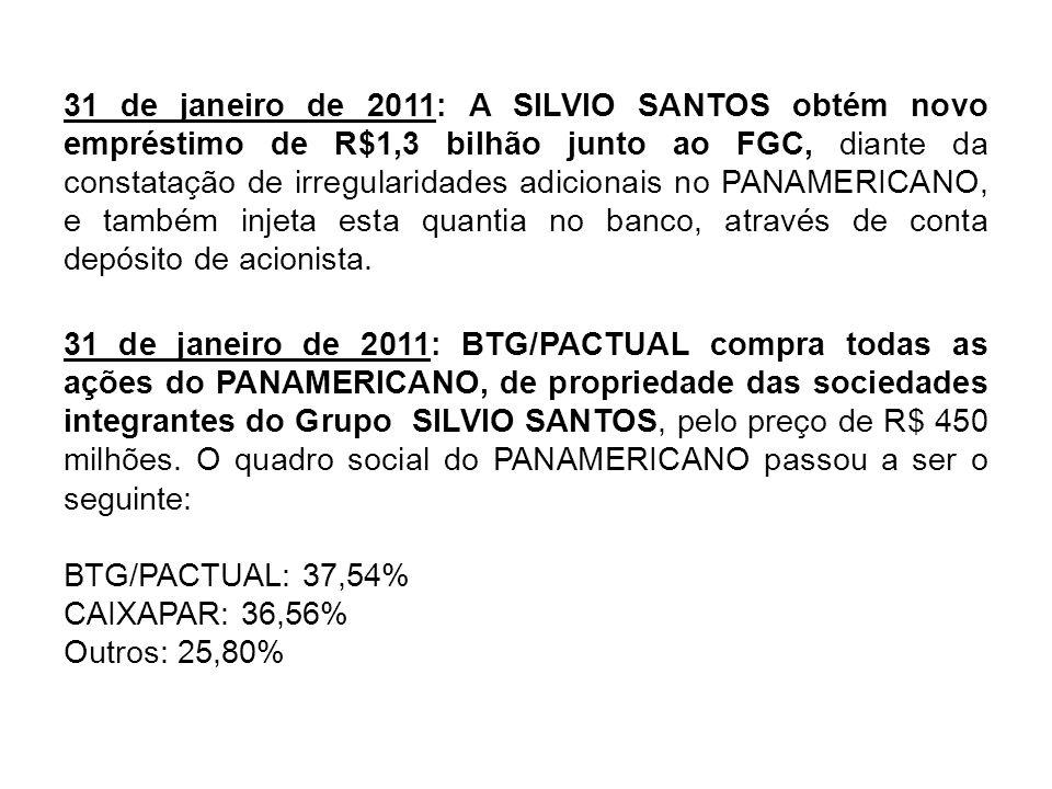 31 de janeiro de 2011: A SILVIO SANTOS obtém novo empréstimo de R$1,3 bilhão junto ao FGC, diante da constatação de irregularidades adicionais no PANAMERICANO, e também injeta esta quantia no banco, através de conta depósito de acionista.
