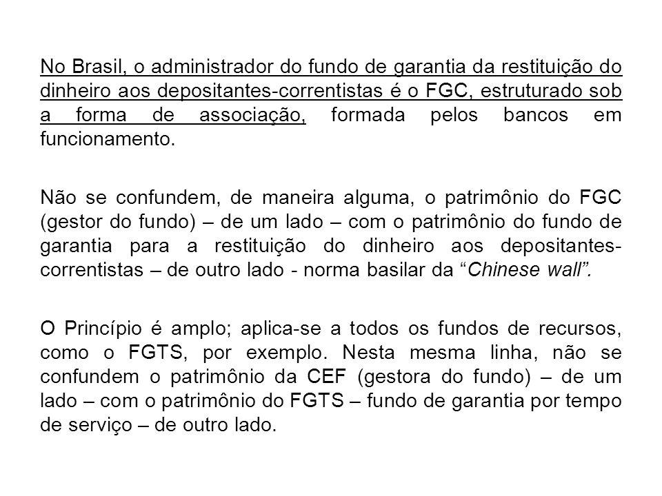 No Brasil, o administrador do fundo de garantia da restituição do dinheiro aos depositantes-correntistas é o FGC, estruturado sob a forma de associação, formada pelos bancos em funcionamento.
