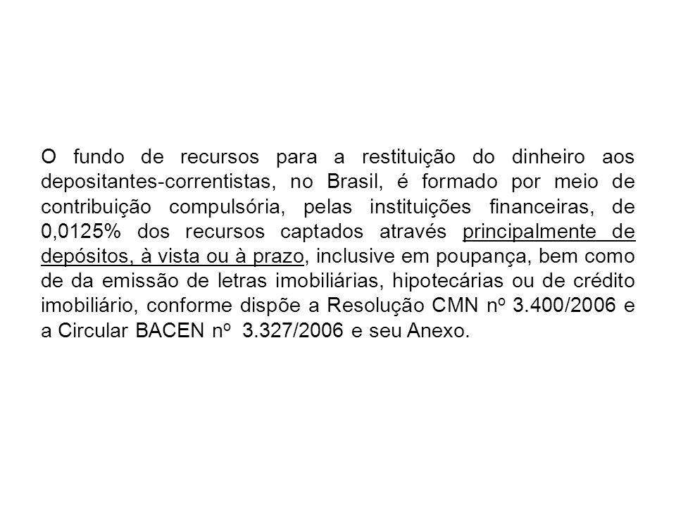 O fundo de recursos para a restituição do dinheiro aos depositantes-correntistas, no Brasil, é formado por meio de contribuição compulsória, pelas instituições financeiras, de 0,0125% dos recursos captados através principalmente de depósitos, à vista ou à prazo, inclusive em poupança, bem como de da emissão de letras imobiliárias, hipotecárias ou de crédito imobiliário, conforme dispõe a Resolução CMN no 3.400/2006 e a Circular BACEN no 3.327/2006 e seu Anexo.